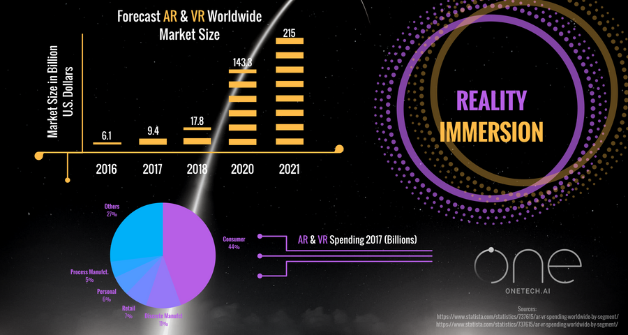 AR-VR-Infographic