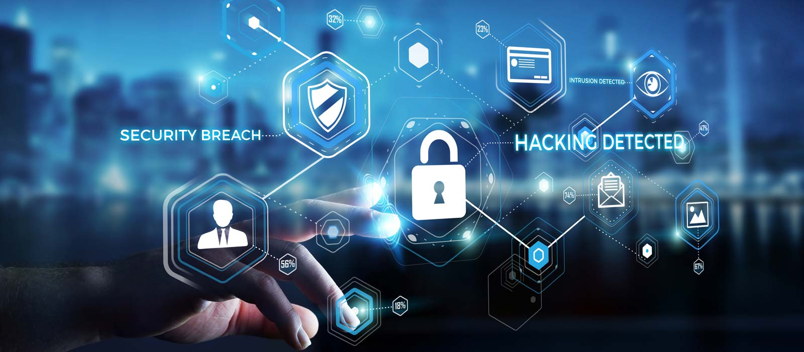 10 Types of Cyber Security Attacks in IoT
